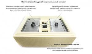 инкубатор золушка характеристики