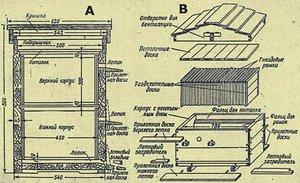 Как сделать пчелиный улей своими руками: фото, видео